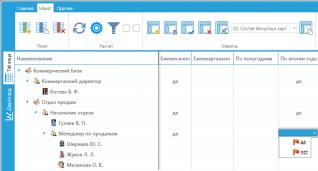 KPI-EXE: Бонусные карты. Определение перечня карт оценки. Регламент начисления бонуса