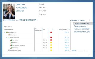 KPI-EXE: Бонусные карты