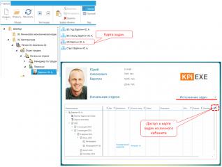 KPI-EXE: Исполнение задач. Персональные карты задач