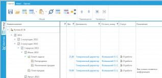 KPI-EXE: Исполнение задач. Карта задач исполнителя. Входящие задачи