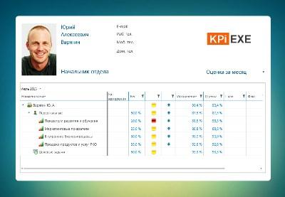 KPI-EXE: Бонусные карты. Модуль работает на основе базы показателей kpi-модели (функциональность KPI-EXE: Планирование).