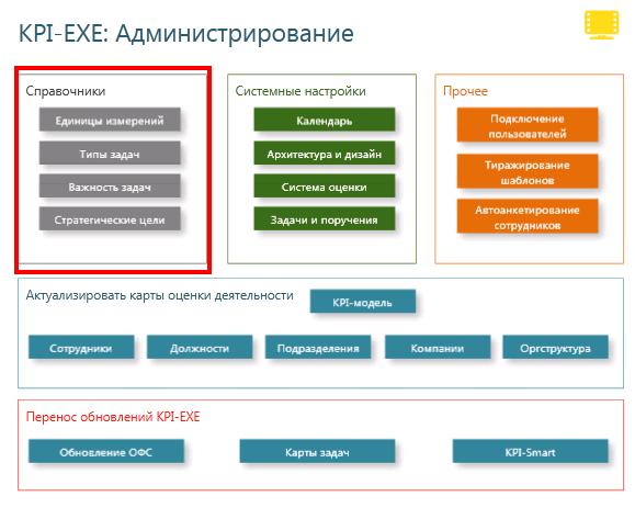 Нормативно-справочная информации решения KPI-EXE