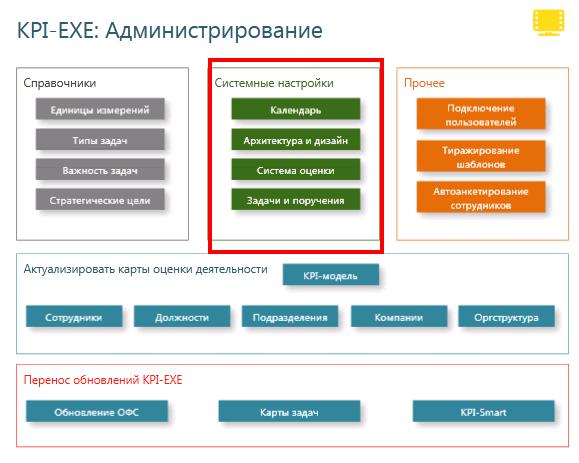Стартовый интерфейс выбора системных настроек решения kpi-exe